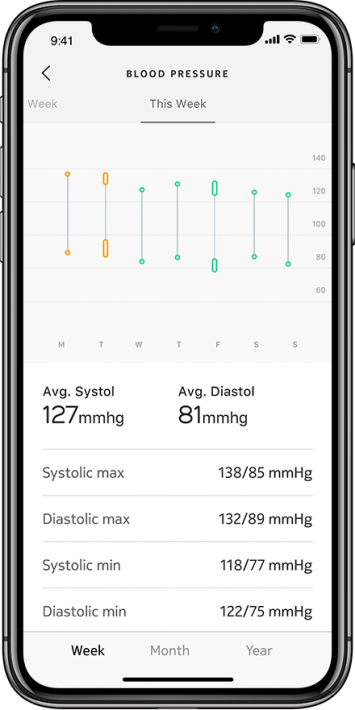 Withings BPM Connect - Health mate app